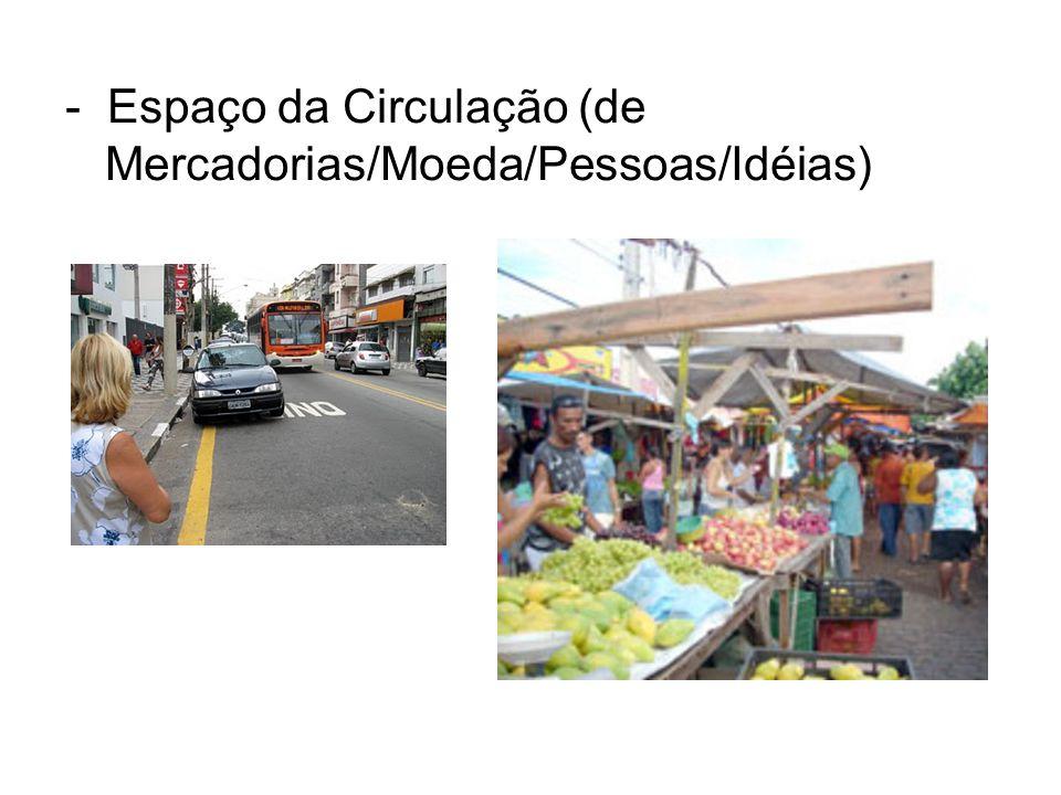 - Espaço da Circulação (de Mercadorias/Moeda/Pessoas/Idéias)