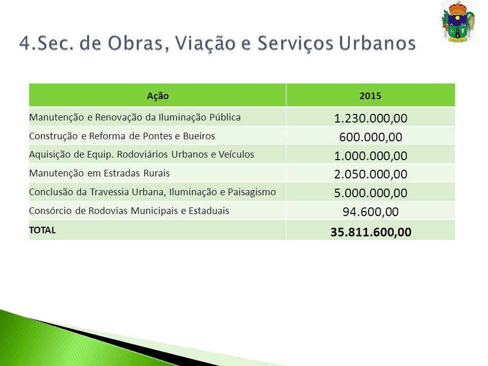 4.Sec. de Obras, Viação e Serviços Urbanos