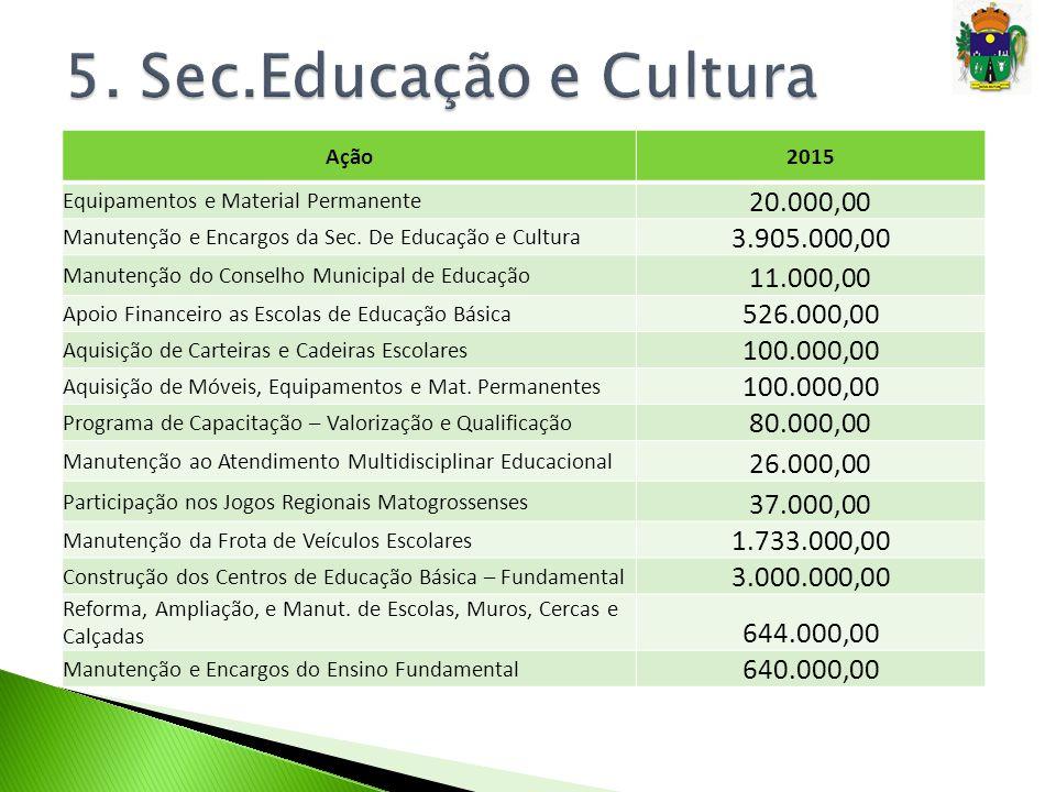 5. Sec.Educação e Cultura Ação. 2015. Equipamentos e Material Permanente. 20.000,00. Manutenção e Encargos da Sec. De Educação e Cultura.