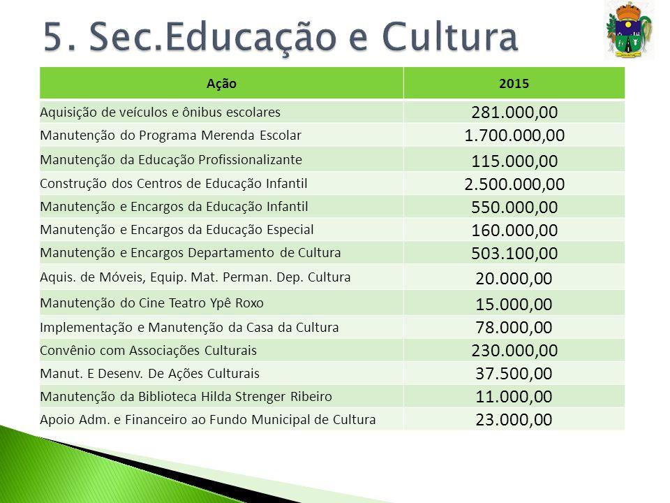 5. Sec.Educação e Cultura Ação. 2015. Aquisição de veículos e ônibus escolares. 281.000,00. Manutenção do Programa Merenda Escolar.