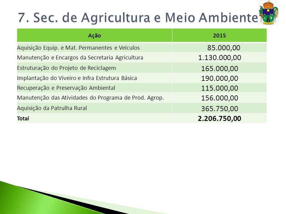 7. Sec. de Agricultura e Meio Ambiente