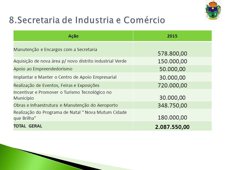 8.Secretaria de Industria e Comércio