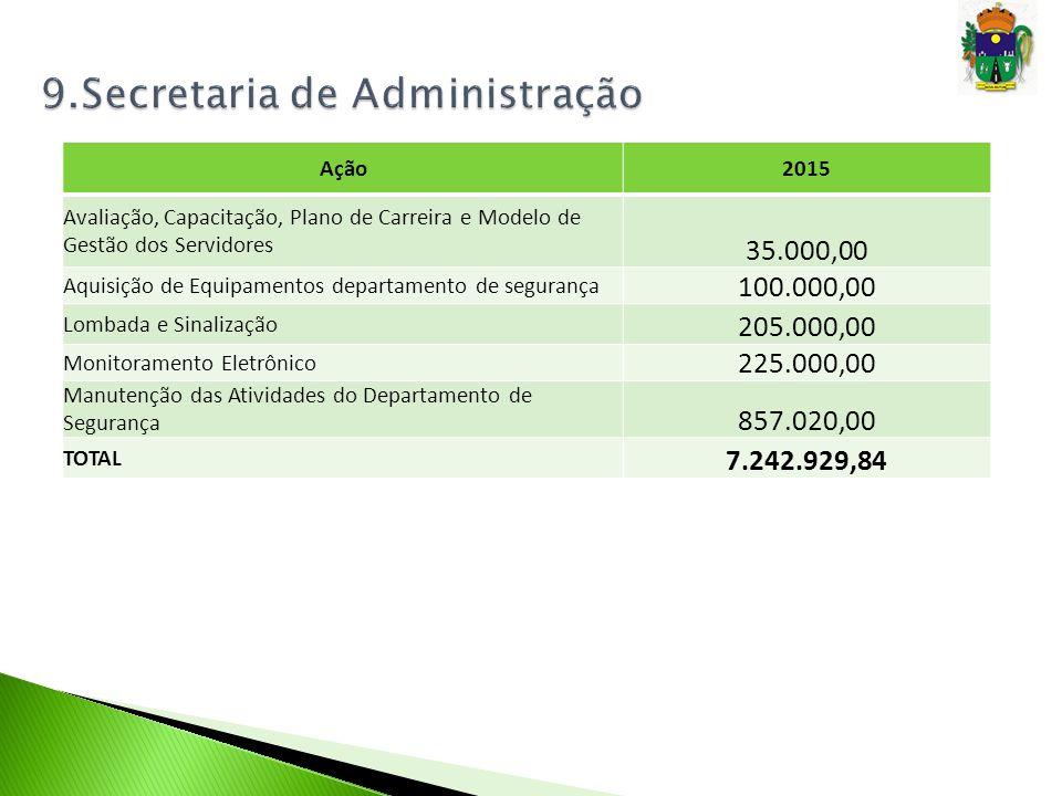 9.Secretaria de Administração