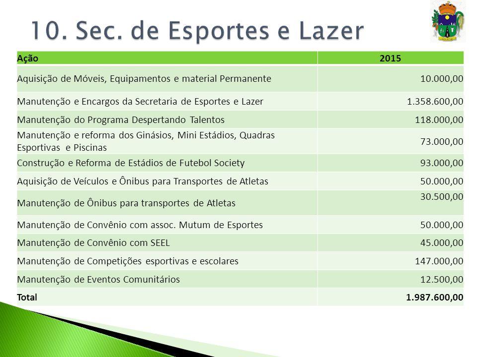 10. Sec. de Esportes e Lazer Ação 2015