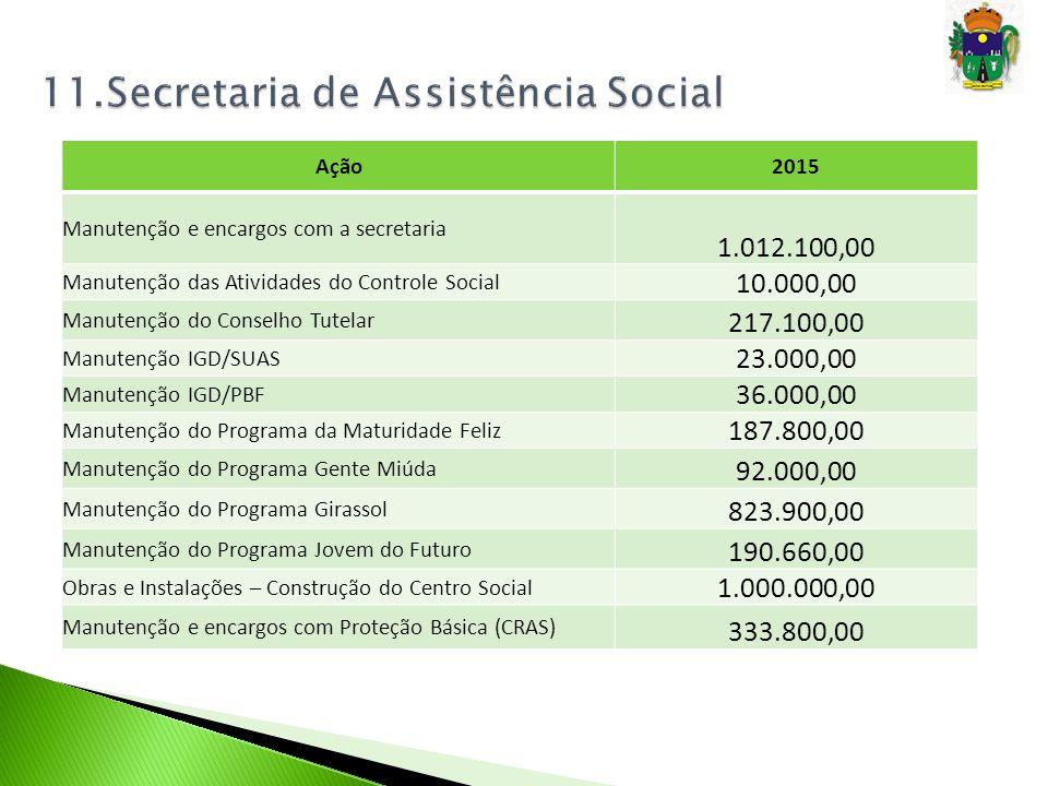 11.Secretaria de Assistência Social
