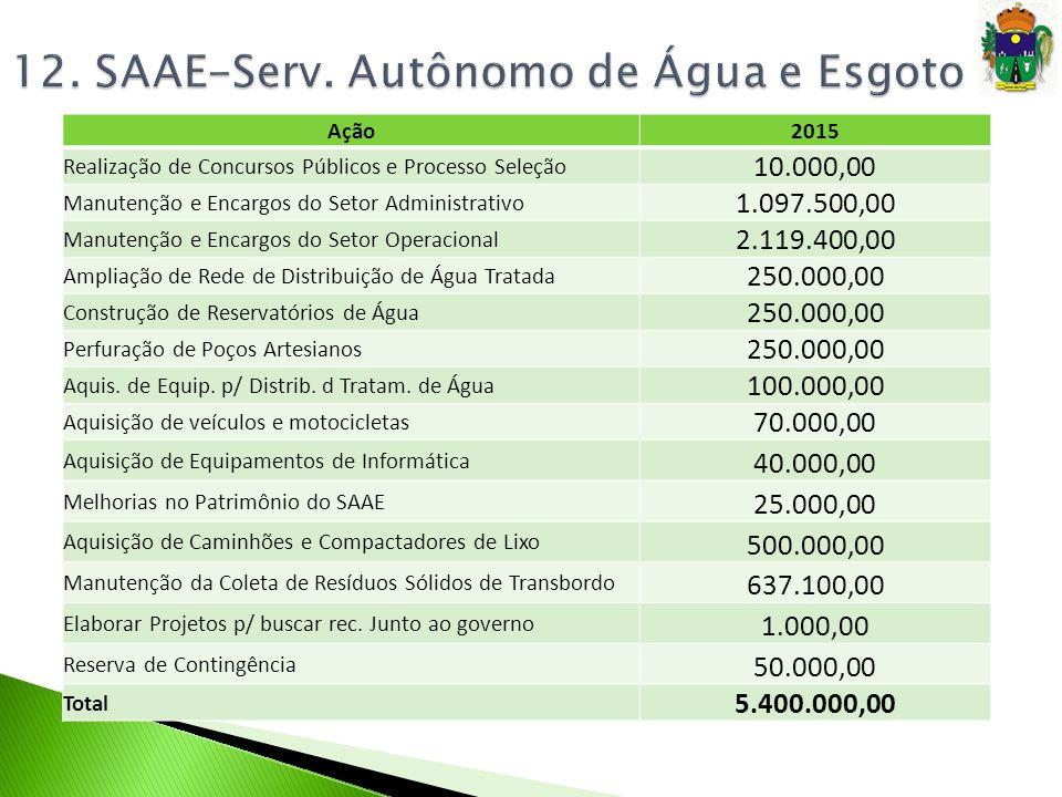 12. SAAE-Serv. Autônomo de Água e Esgoto