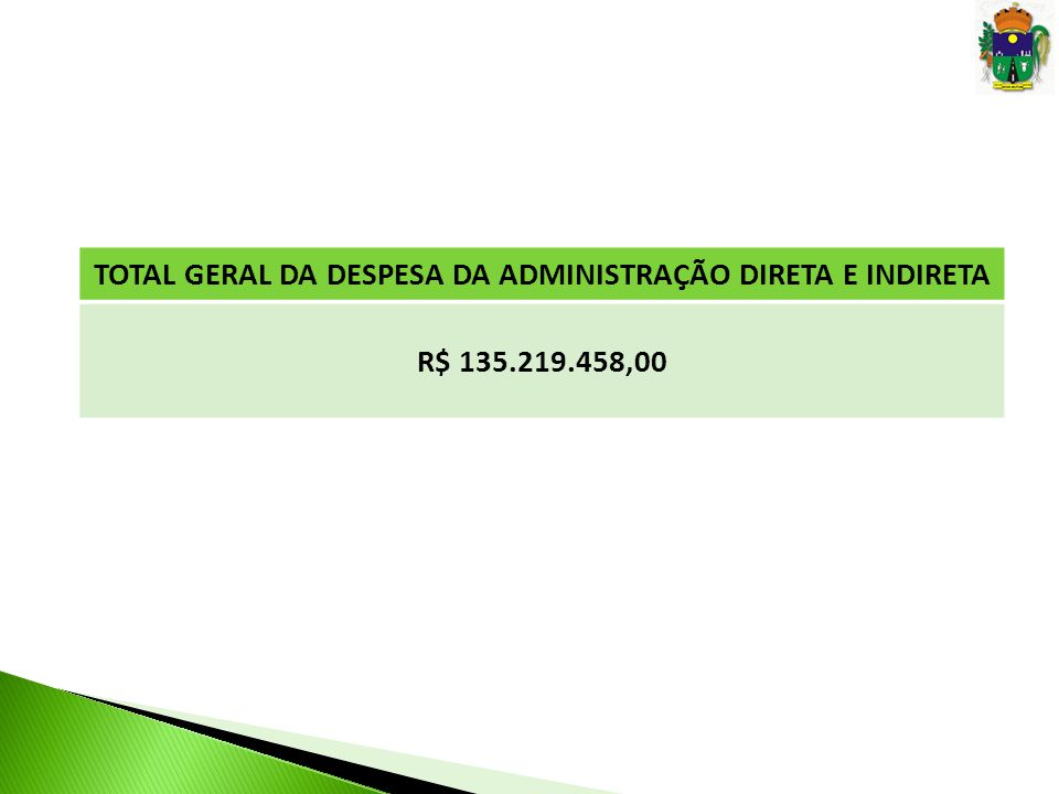 TOTAL GERAL DA DESPESA DA ADMINISTRAÇÃO DIRETA E INDIRETA