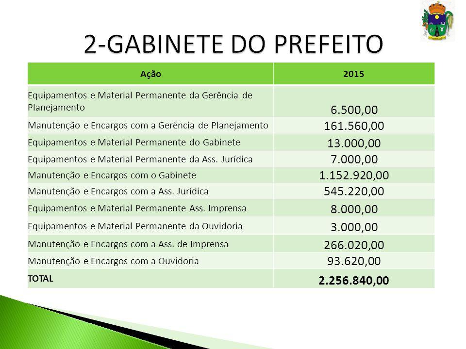 2-GABINETE DO PREFEITO Ação. 2015. Equipamentos e Material Permanente da Gerência de Planejamento.