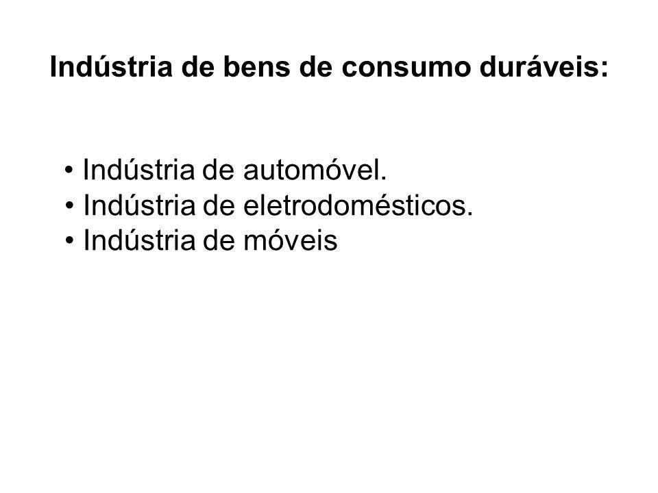 Indústria de bens de consumo duráveis: