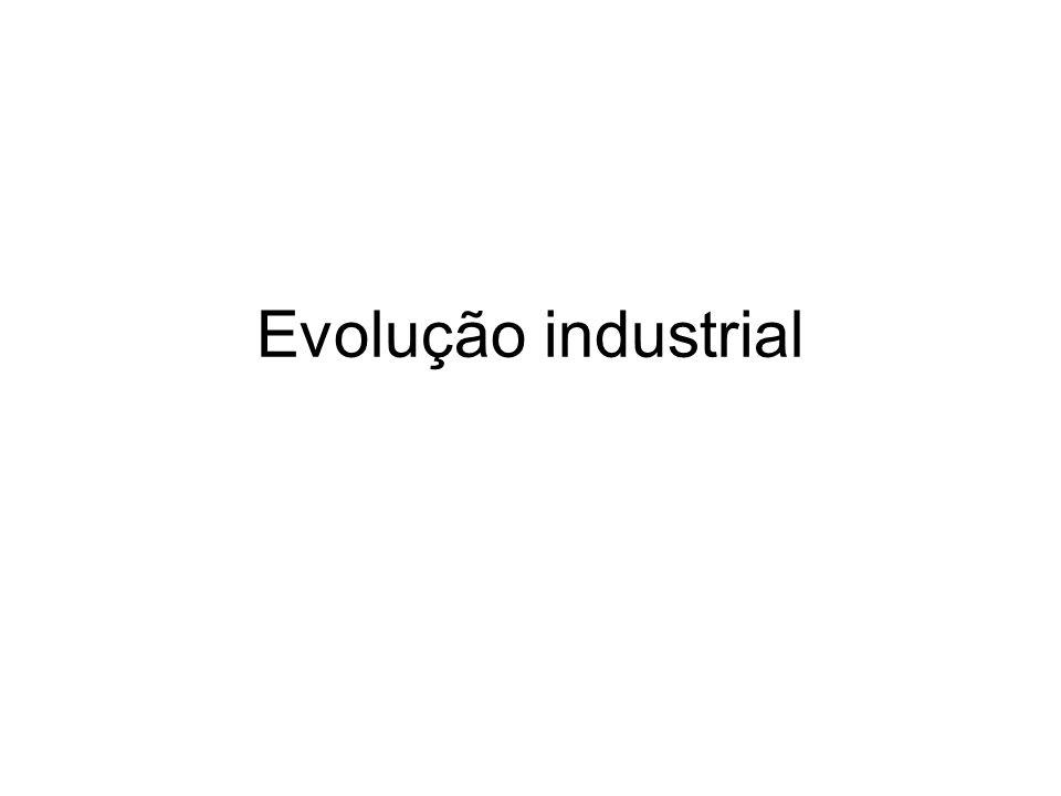 Evolução industrial