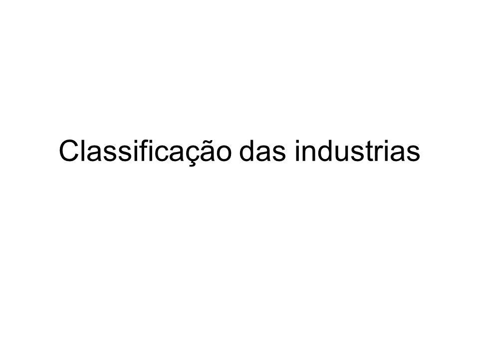 Classificação das industrias