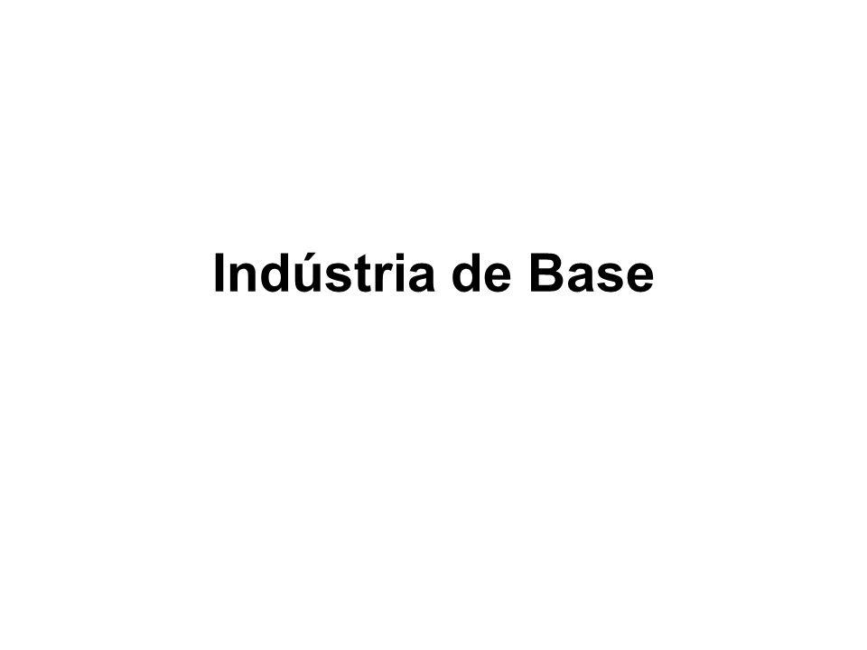 Indústria de Base