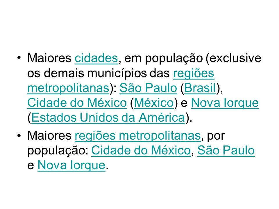 Maiores cidades, em população (exclusive os demais municípios das regiões metropolitanas): São Paulo (Brasil), Cidade do México (México) e Nova Iorque (Estados Unidos da América).