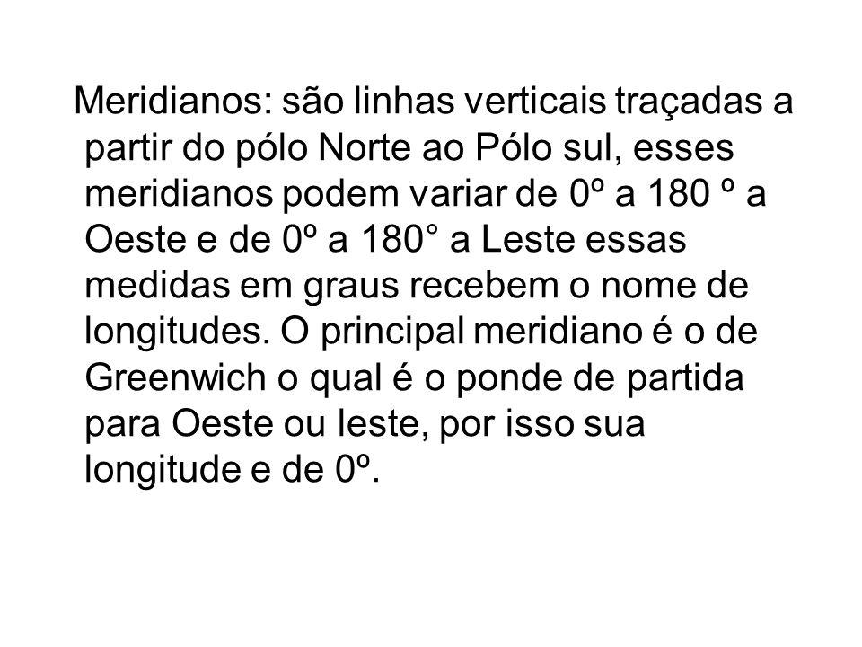 Meridianos: são linhas verticais traçadas a partir do pólo Norte ao Pólo sul, esses meridianos podem variar de 0º a 180 º a Oeste e de 0º a 180° a Leste essas medidas em graus recebem o nome de longitudes.