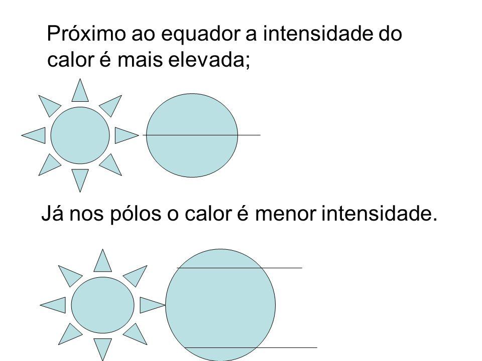 Próximo ao equador a intensidade do calor é mais elevada;