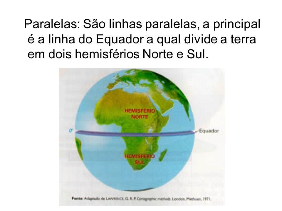Paralelas: São linhas paralelas, a principal é a linha do Equador a qual divide a terra em dois hemisférios Norte e Sul.