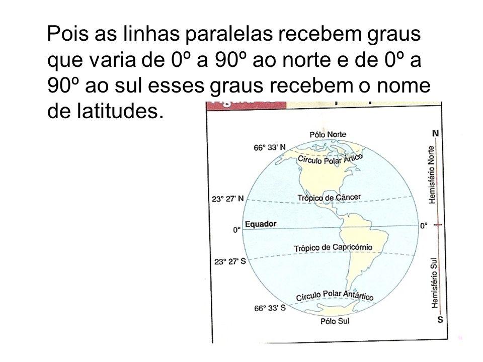 Pois as linhas paralelas recebem graus que varia de 0º a 90º ao norte e de 0º a 90º ao sul esses graus recebem o nome de latitudes.