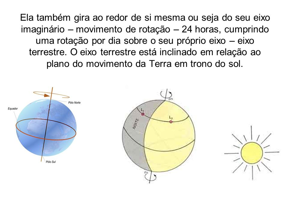 Ela também gira ao redor de si mesma ou seja do seu eixo imaginário – movimento de rotação – 24 horas, cumprindo uma rotação por dia sobre o seu próprio eixo – eixo terrestre.