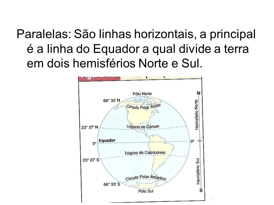 Paralelas: São linhas horizontais, a principal é a linha do Equador a qual divide a terra em dois hemisférios Norte e Sul.