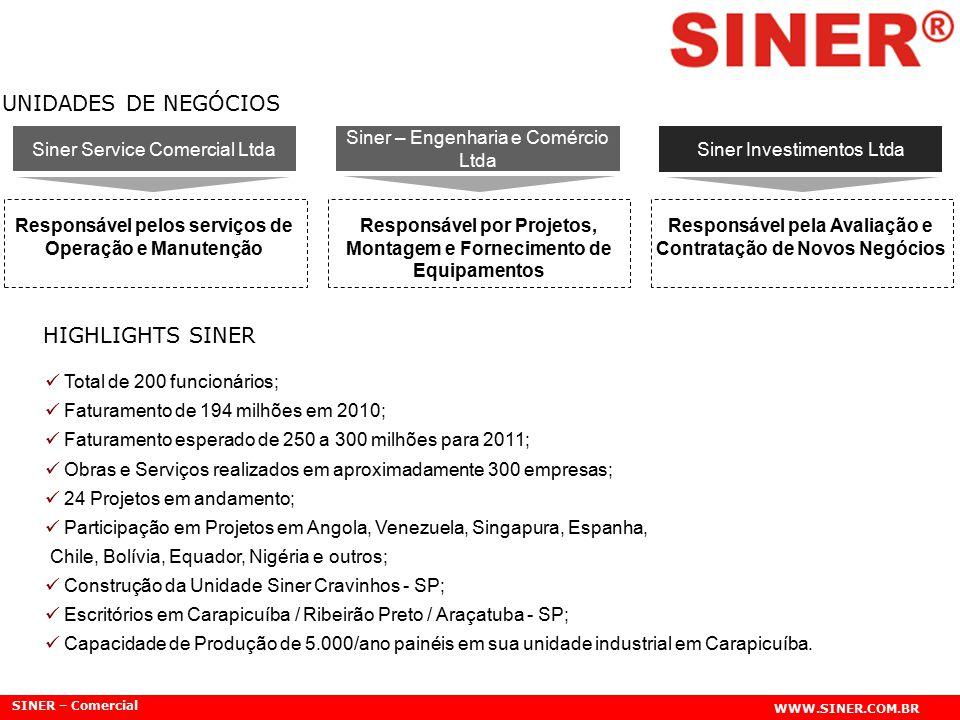 UNIDADES DE NEGÓCIOS HIGHLIGHTS SINER Siner Service Comercial Ltda