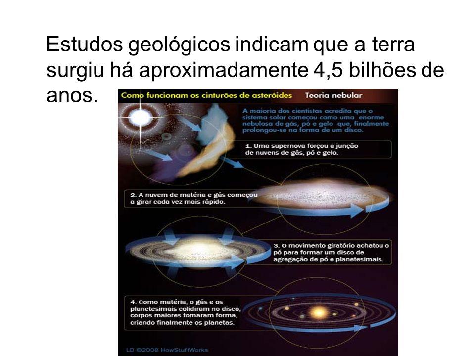 Estudos geológicos indicam que a terra surgiu há aproximadamente 4,5 bilhões de anos.