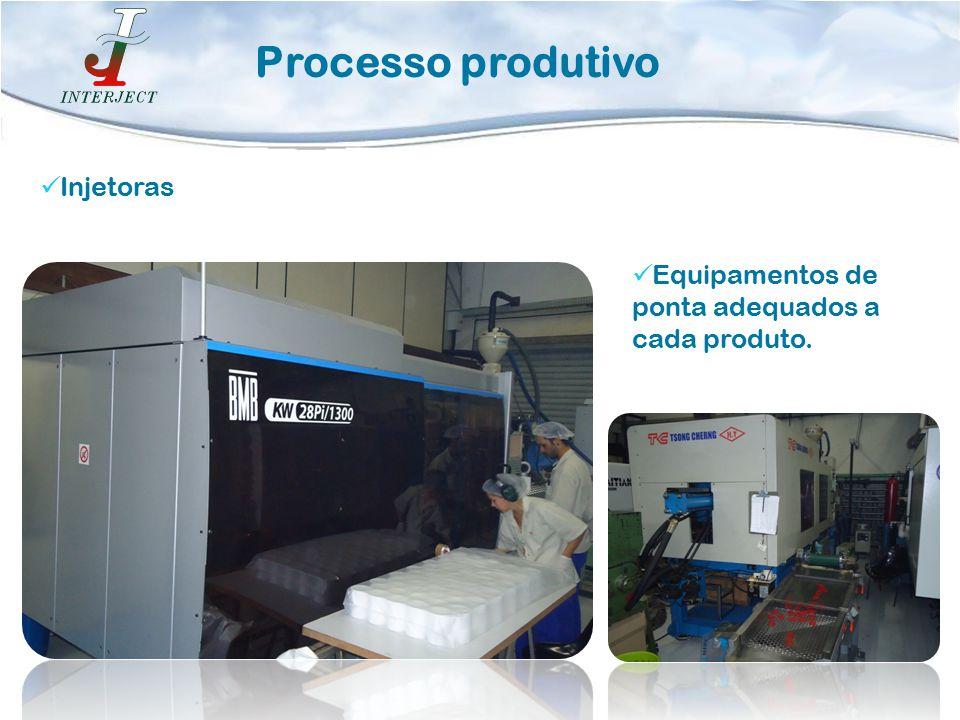 Processo produtivo Injetoras