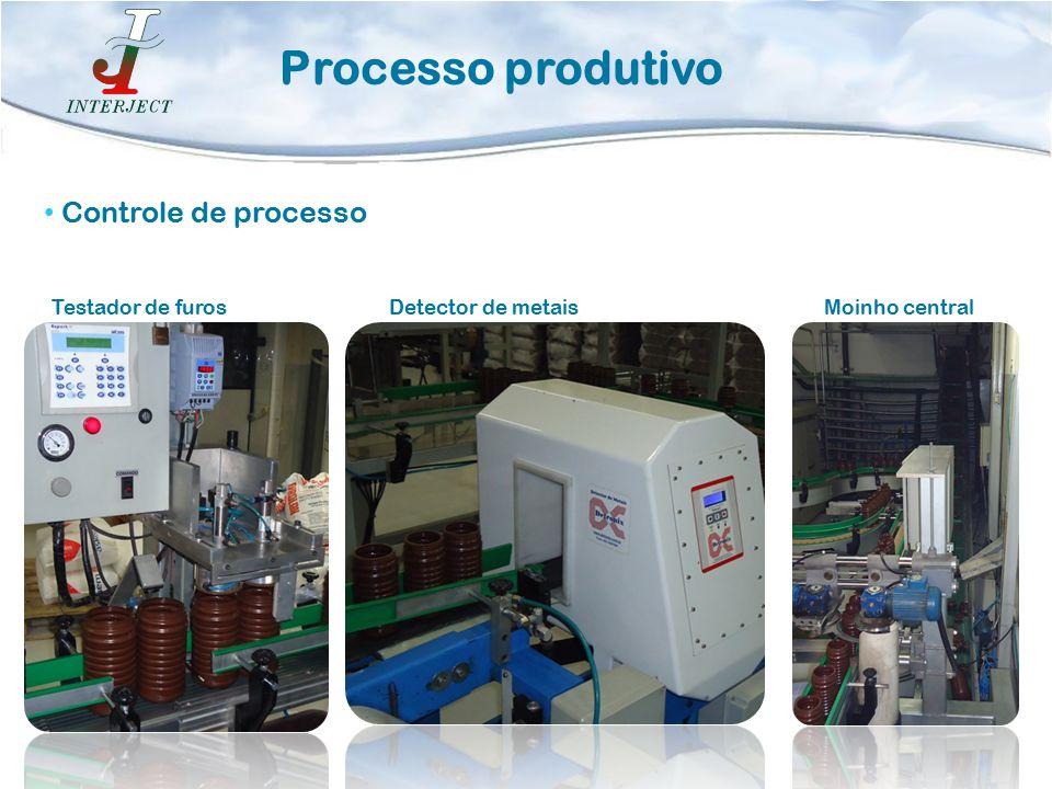 Processo produtivo Controle de processo Testador de furos