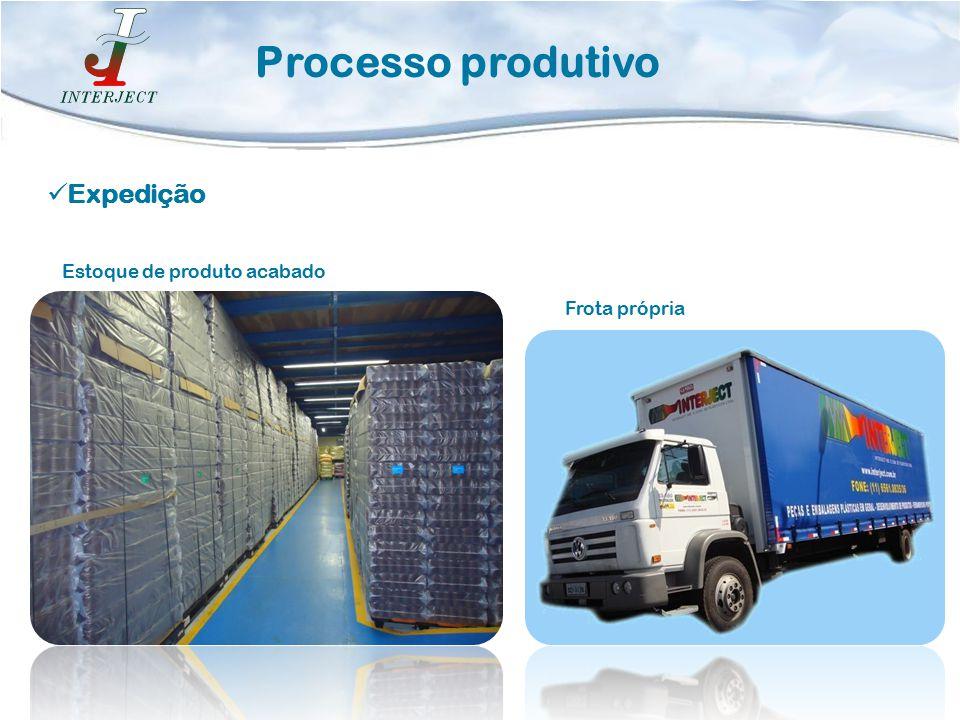Processo produtivo Expedição Estoque de produto acabado Frota própria