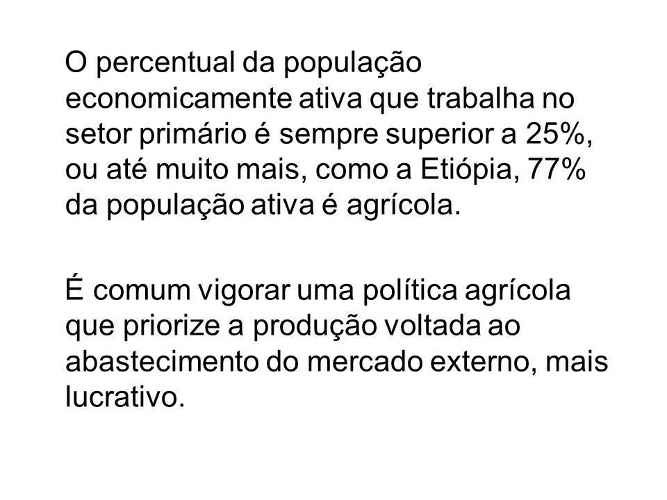 O percentual da população economicamente ativa que trabalha no setor primário é sempre superior a 25%, ou até muito mais, como a Etiópia, 77% da população ativa é agrícola.
