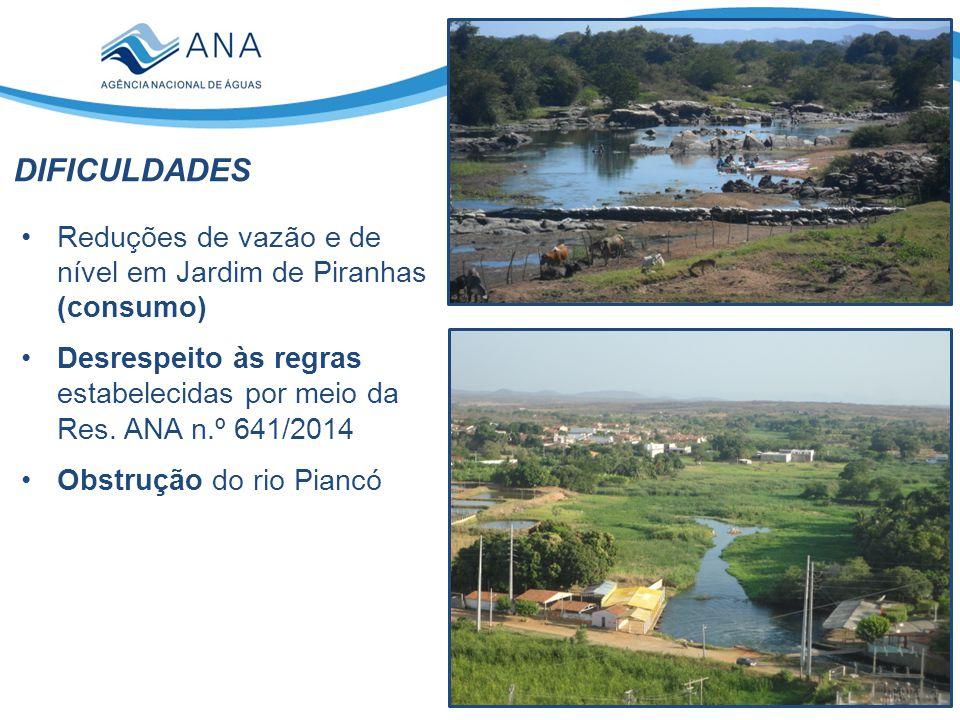 DIFICULDADES Reduções de vazão e de nível em Jardim de Piranhas (consumo) Desrespeito às regras estabelecidas por meio da Res. ANA n.º 641/2014.