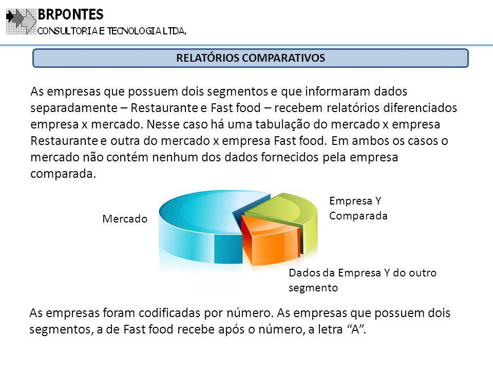 RELATÓRIOS COMPARATIVOS