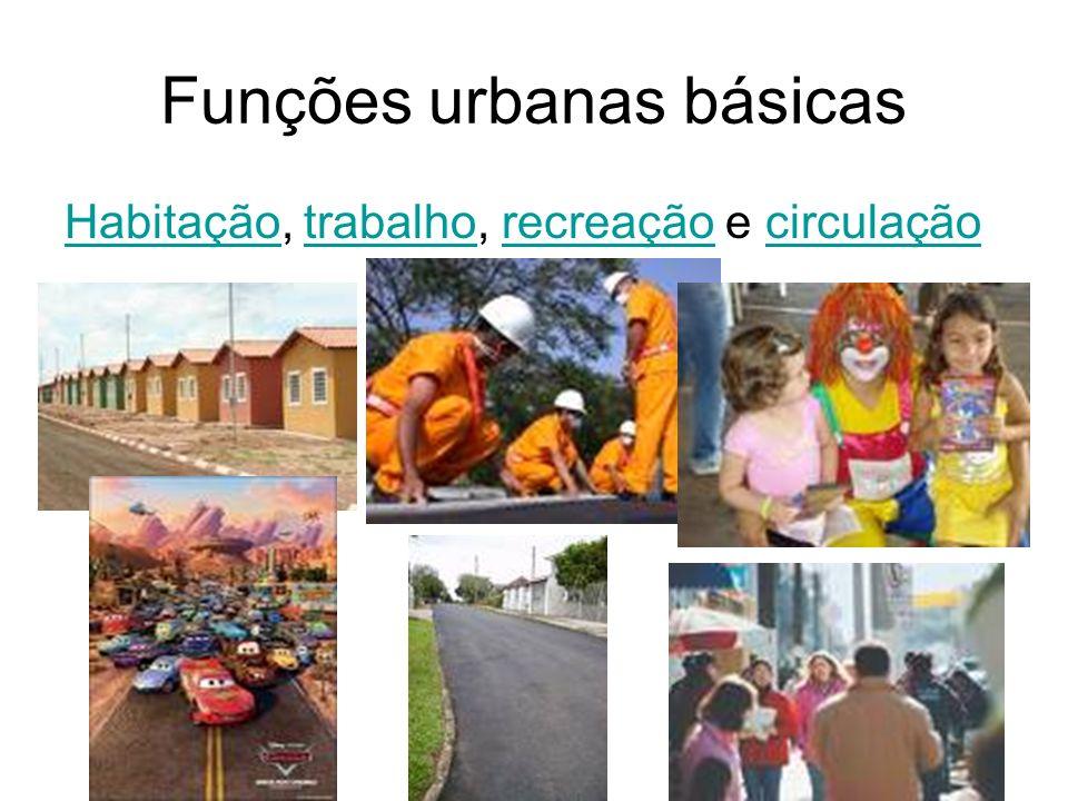 Funções urbanas básicas