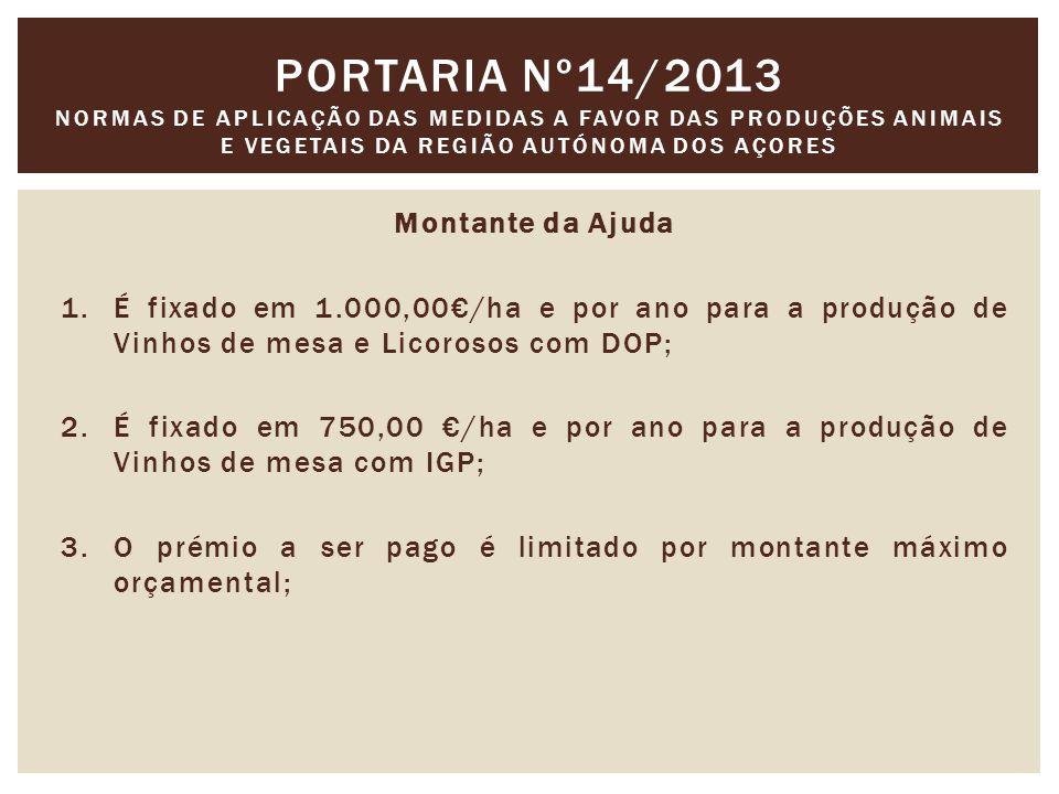 Portaria nº14/2013 Normas de Aplicação das medidas a favor das produções animais e vegetais da região autónoma dos açores