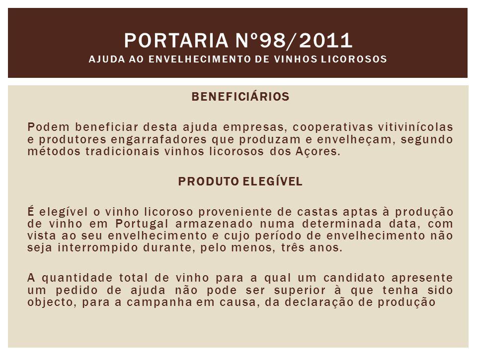 Portaria nº98/2011 Ajuda ao envelhecimento de vinhos licorosos