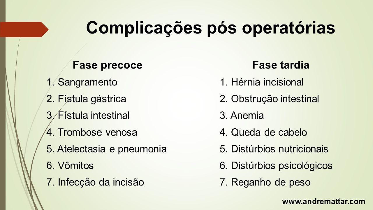 Complicações pós operatórias