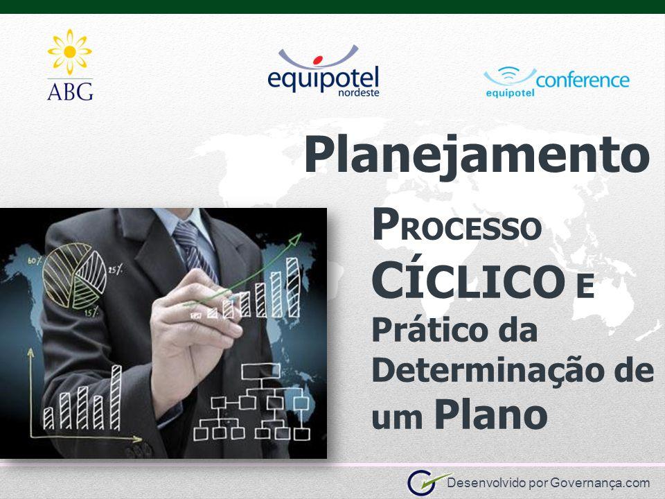 Planejamento PROCESSO CÍCLICO E Prático da Determinação de um Plano