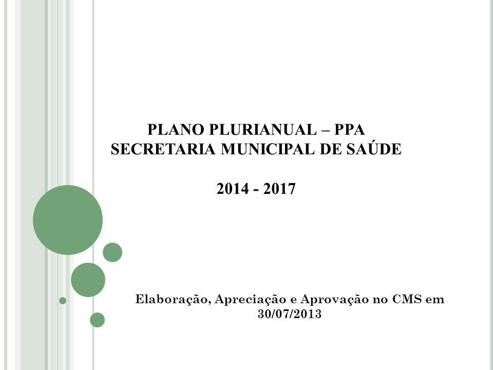 PLANO PLURIANUAL – PPA SECRETARIA MUNICIPAL DE SAÚDE 2014 - 2017