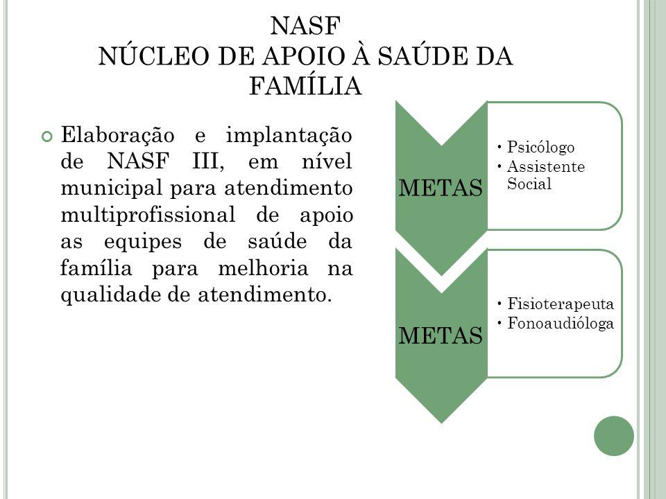 NASF NÚCLEO DE APOIO À SAÚDE DA FAMÍLIA