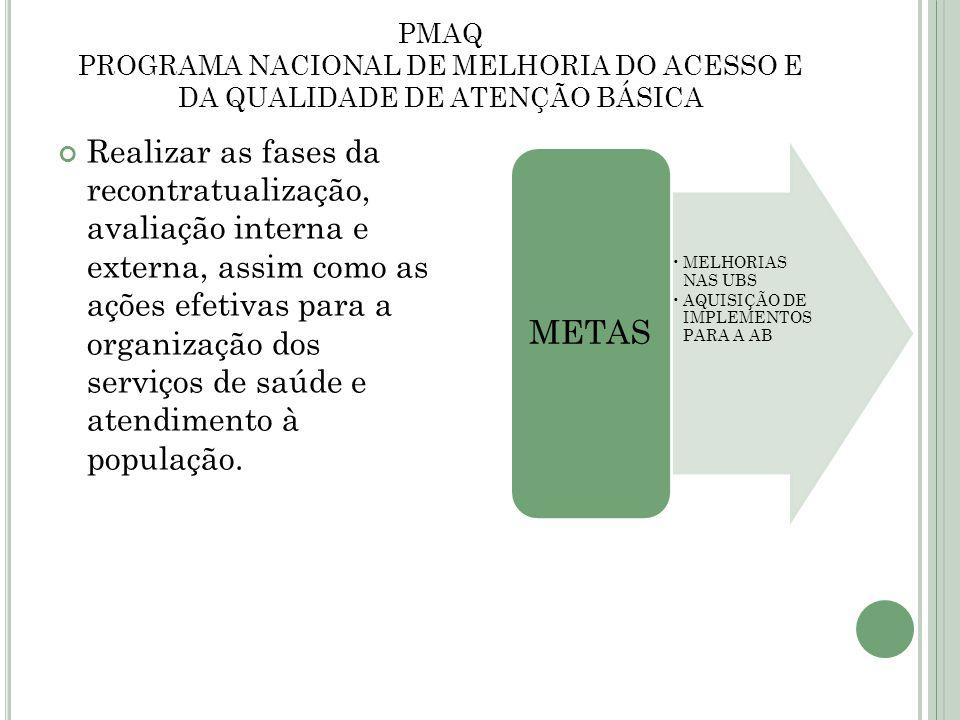 PMAQ PROGRAMA NACIONAL DE MELHORIA DO ACESSO E DA QUALIDADE DE ATENÇÃO BÁSICA