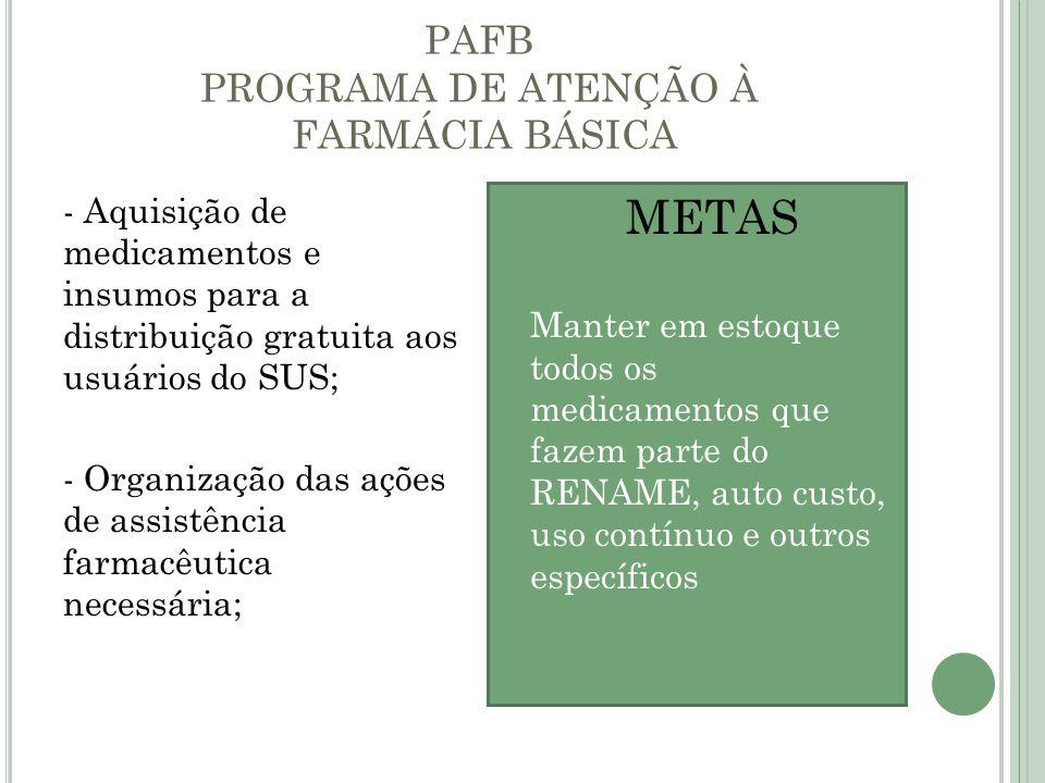 PAFB PROGRAMA DE ATENÇÃO À FARMÁCIA BÁSICA