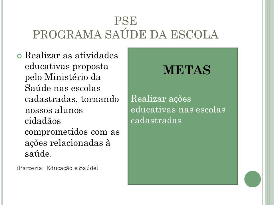 PSE PROGRAMA SAÚDE DA ESCOLA