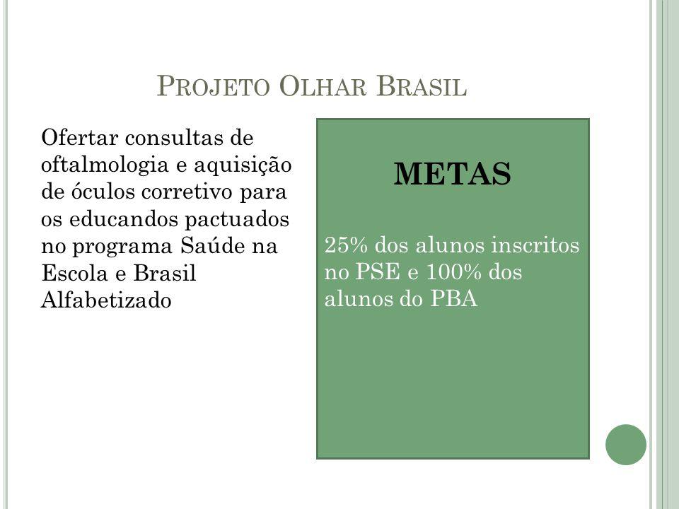 METAS Projeto Olhar Brasil