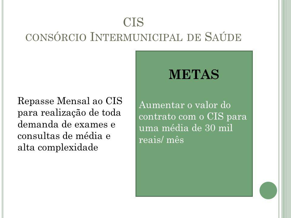 CIS consórcio Intermunicipal de Saúde