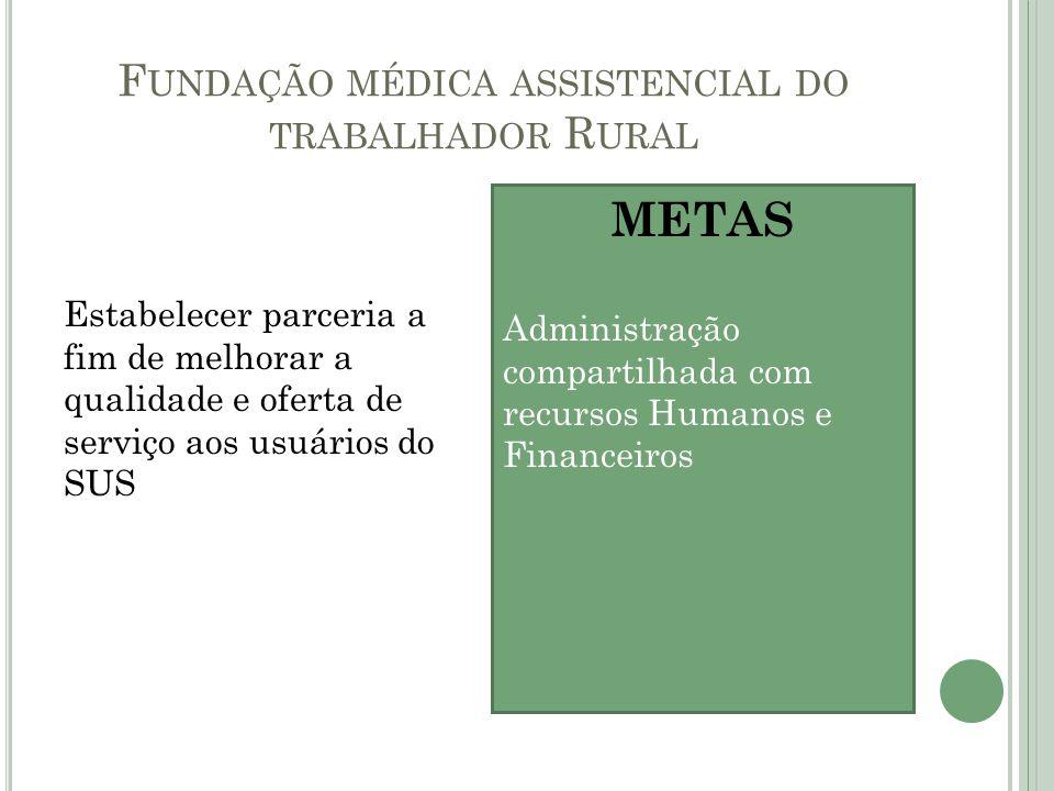 Fundação médica assistencial do trabalhador Rural