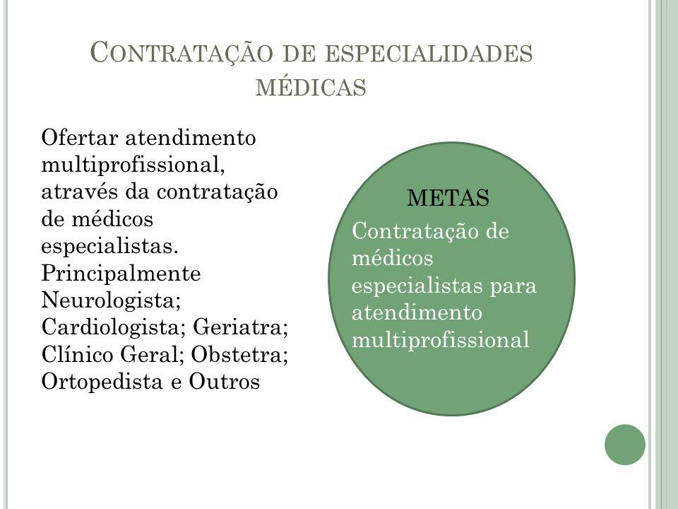 Contratação de especialidades médicas