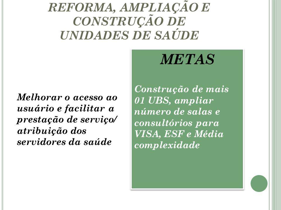 REFORMA, AMPLIAÇÃO E CONSTRUÇÃO DE UNIDADES DE SAÚDE
