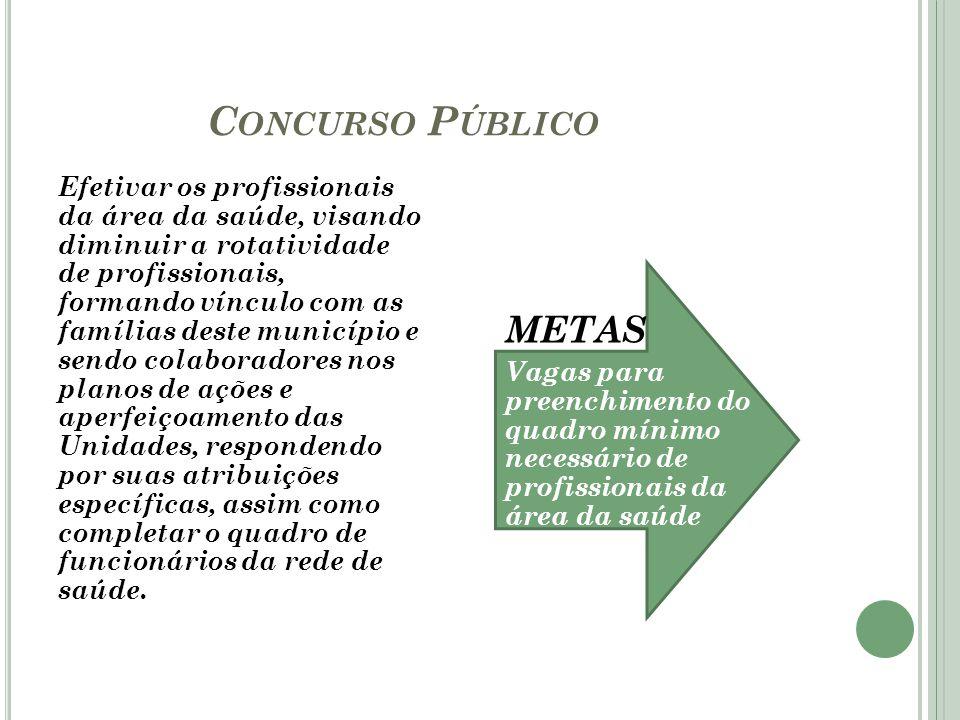 Concurso Público METAS
