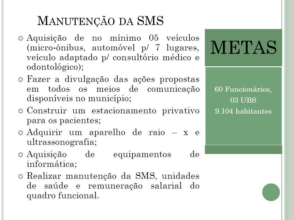 Manutenção da SMS METAS. 60 Funcionários, 03 UBS. 9.104 habitantes.