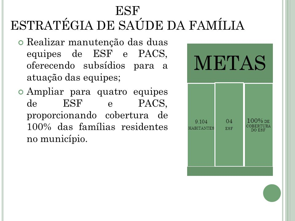 ESF ESTRATÉGIA DE SAÚDE DA FAMÍLIA