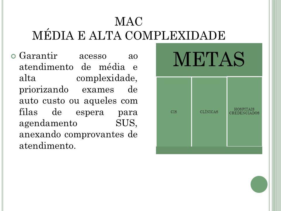 MAC MÉDIA E ALTA COMPLEXIDADE